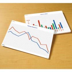 Write-on/Wipe-off Math Graphs Desk Mats, Set of 30